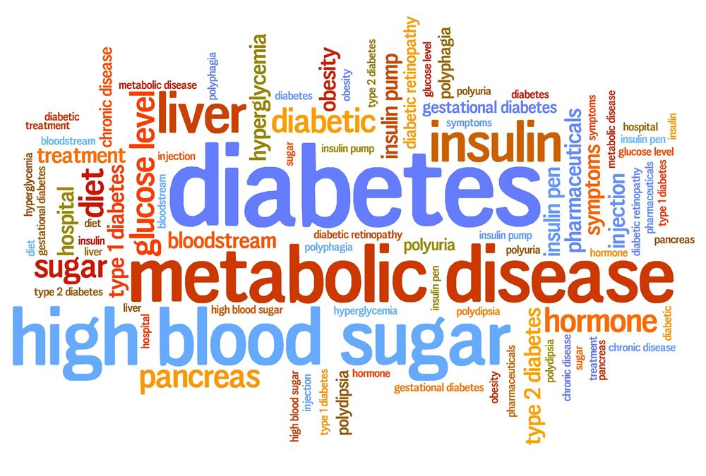 Top 5 Tools for Diabetes Type 2